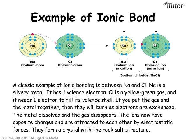 ionic bond examples