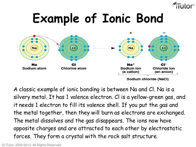 example of ionic bonda classic example of ionic bonding is