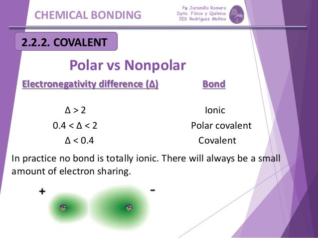 ionic bond essay Ionic bond you need a positively charged atom and a negatively charged atom it is not  comparing ionic and covalent bonds covalent melting point is low.
