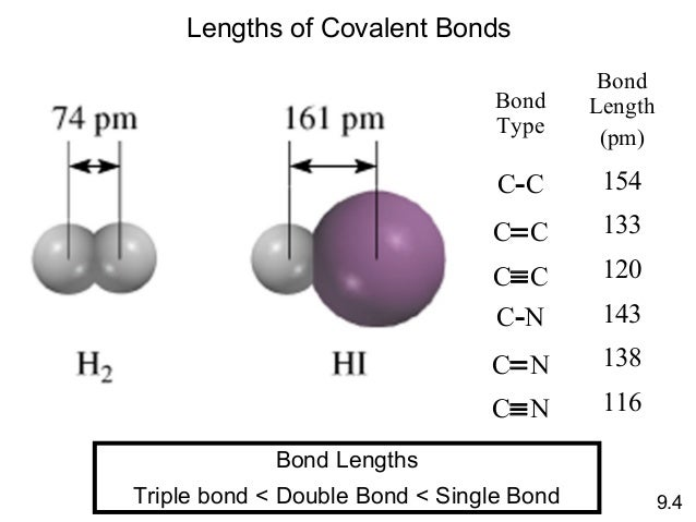 chemistry bonding assignment Fyi: tutor with a chemistry degree preferred (not required)hello, i have an exam for gen chemistry 2045 (general college chemistry for science majors) coming up on.
