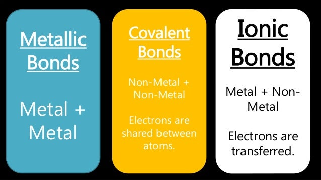 Chemical Bonding And The Lewis Structure