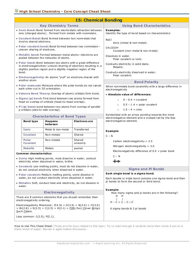 Chemistry Reference Sheet Erkalnathandedecker