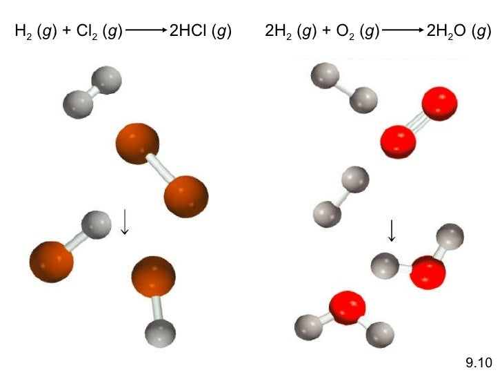Hcl Lewis Dot: Chemical Bonding