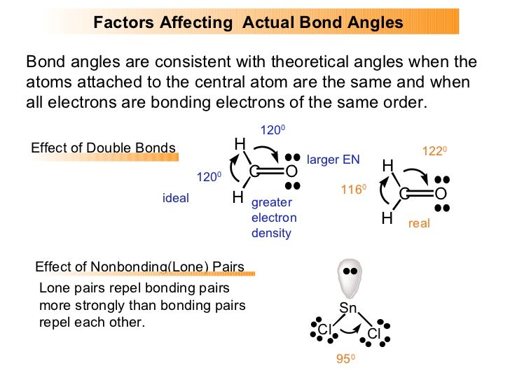 Chemical Bonding And How It Affects Properties