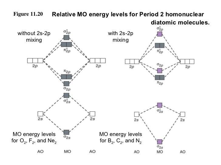 C2 2 Mo Diagram Wiring