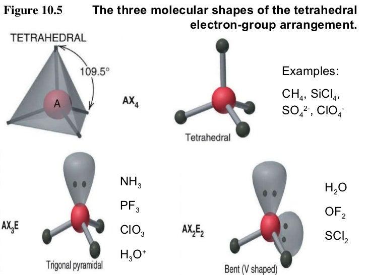 Of2 Geometry Chemical bonding part ...