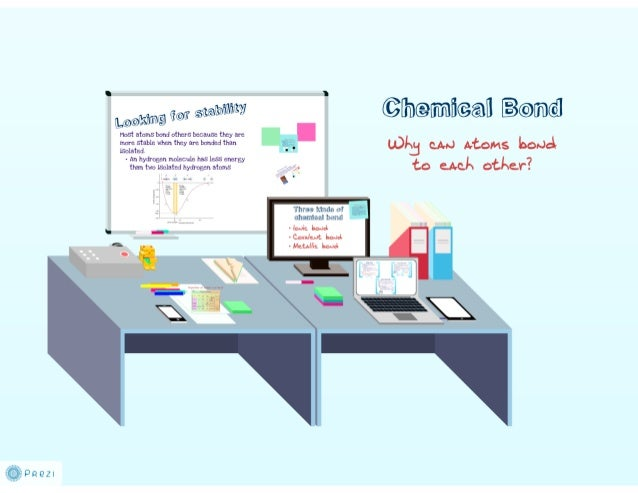 Chemical bond pdf of the prezi