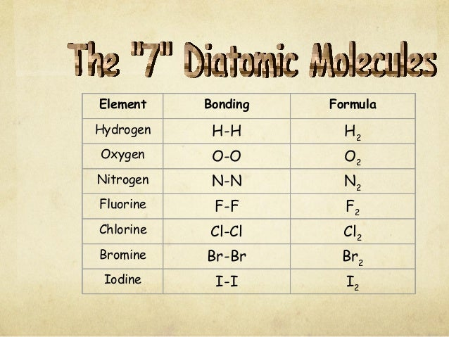 Chemical bonds.ppt
