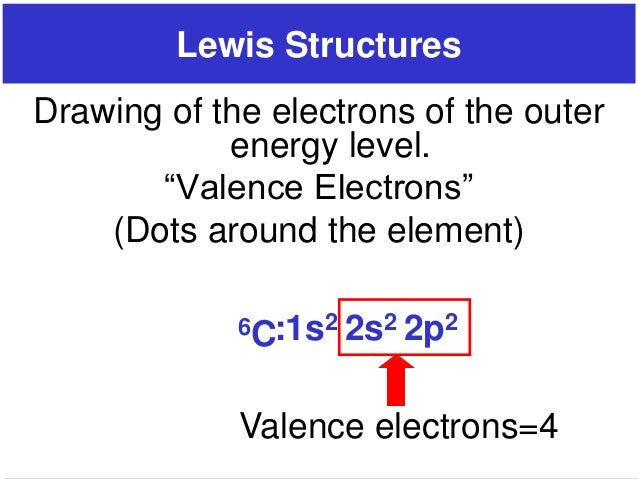 Draw The Electron Dot For Na: Chemical Bonds