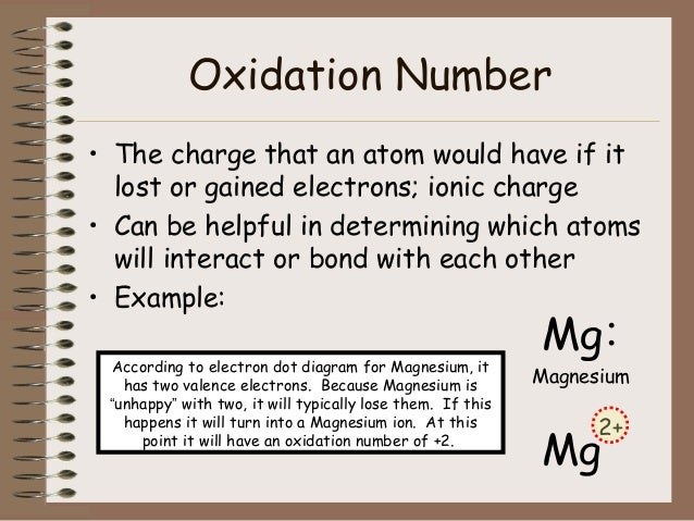 Chemical Bonds and Reactions