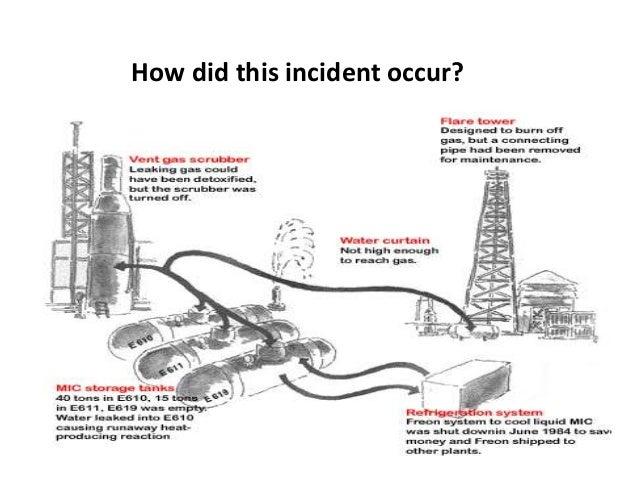 Chemical disaster tam 2014-10