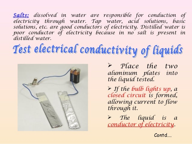 Water As A Conductor : Chemical effects of electric current