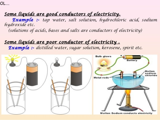 Salt Water Conductor : Chemical effects of electric current
