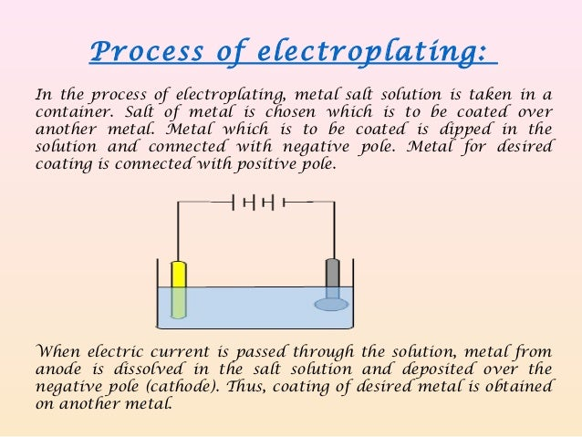 chemical effects of electric current essay Discover great essay examples let studymode help you uncover new ideas with free essay previews and research papers.