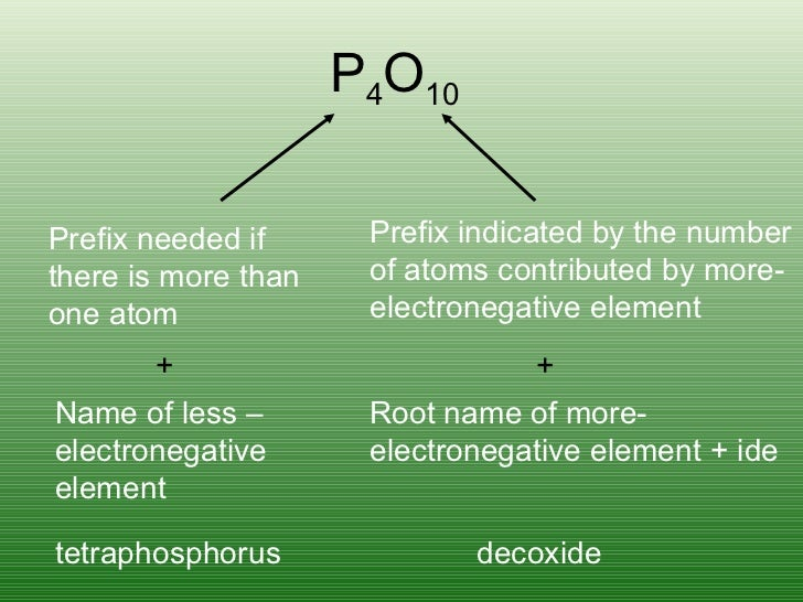 chemical formulas and chemical compounds The empirical formula of a chemical compound is a representation of the simplest  whole number ratio between the elements comprising the.