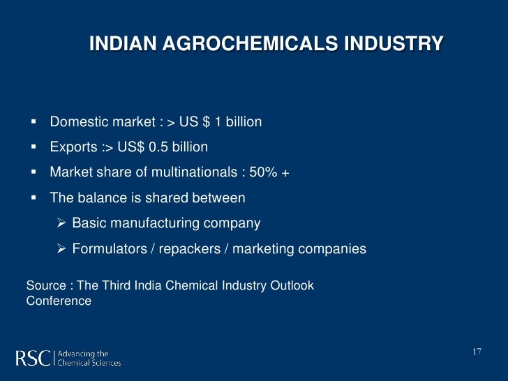 Agrochemicals market business report 2010 silverado