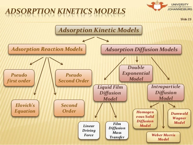 kinetics rate Kinetics /ki et cs/ (-iks) the scientific study of the turnover, or rate of change, of a specific factor in the body, commonly expressed as units of amount per.