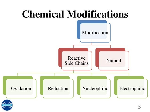 chemical modifications of protein and its applications