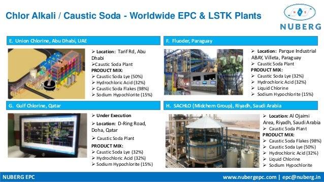 EPC LSTK Projects Portfolio