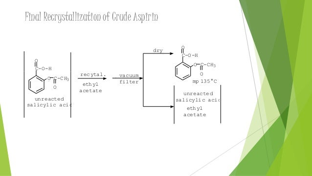project preparation and recrystallisation of aspirin Inorganic and organic chemistry – preparation and recrystallisation of aspirin essay sample.