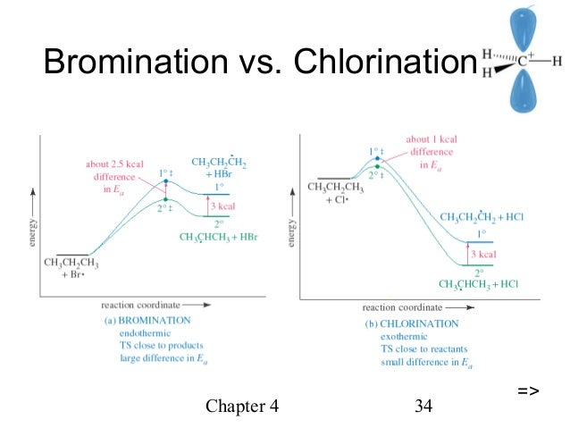 chlorination energy diagram wiring diagram all data Sankey Diagrams in Excel chemical reaction potential energy diagram chlorination energy diagram