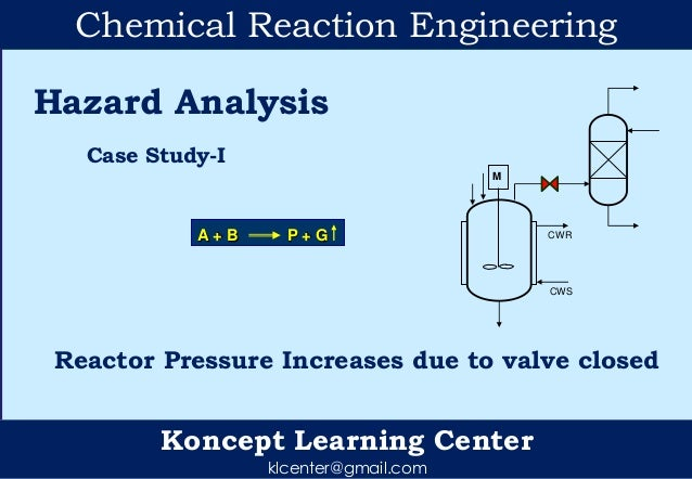 reaction engineering A chemical reactor is an enclosed volume in which a chemical reaction takes place in chemical engineering, it is generally understood to be a process vessel used to carry out a chemical reaction, which is one of the classic unit operations in.