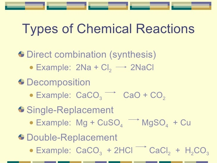 Chemical Reaction Examples Idealstalist