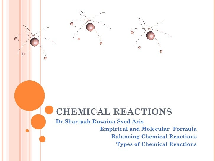 CHEMICAL REACTIONS Dr Sharipah Ruzaina Syed Aris Empirical and Molecular  Formula Balancing Chemical Reactions Types of Ch...
