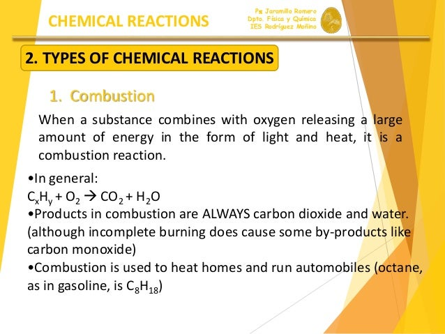 Combustion Of Benzene