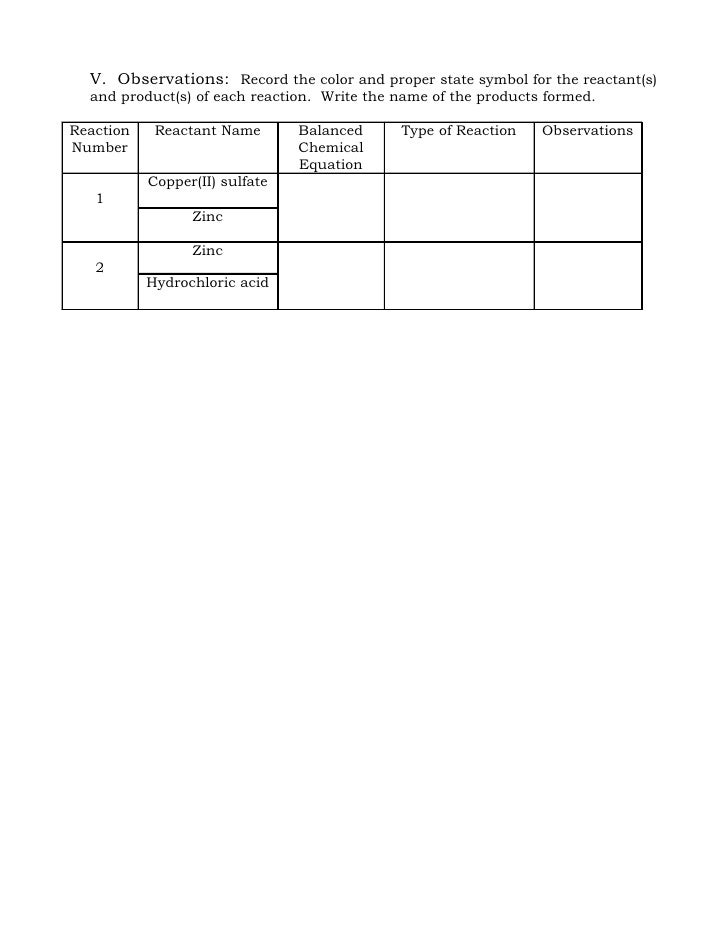 types of chemical reactions lab report Types of reactions lab report - free download as word doc (doc), pdf file ( pdf), text file (txt) or read online for free uploaded from google docs.