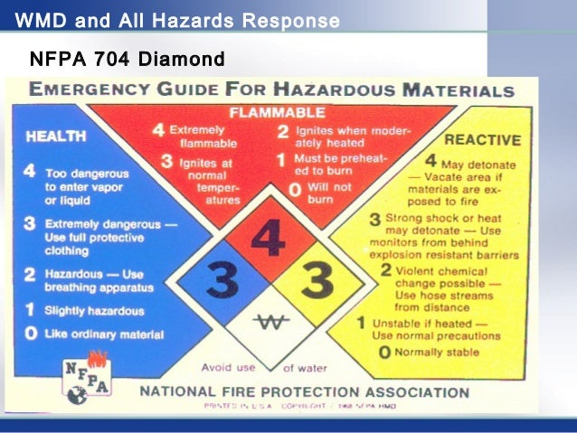 emergency identify prevention used nwp maintained geyserville the diamond colloquial quickly to a standard defines personnel it easily by is and fire risks nfpa