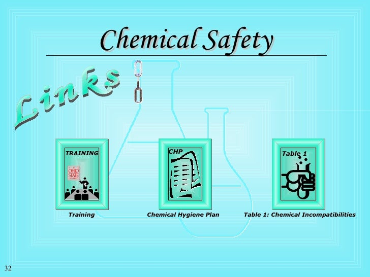 Chemical Training Images - Reverse Search
