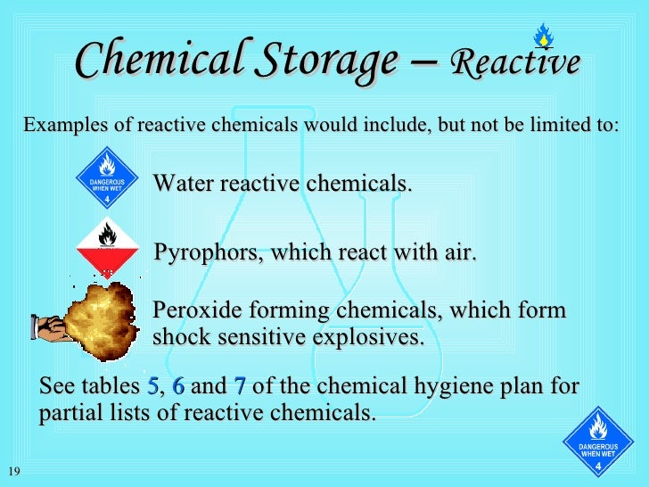 Eractive Chemical Images - Reverse Search