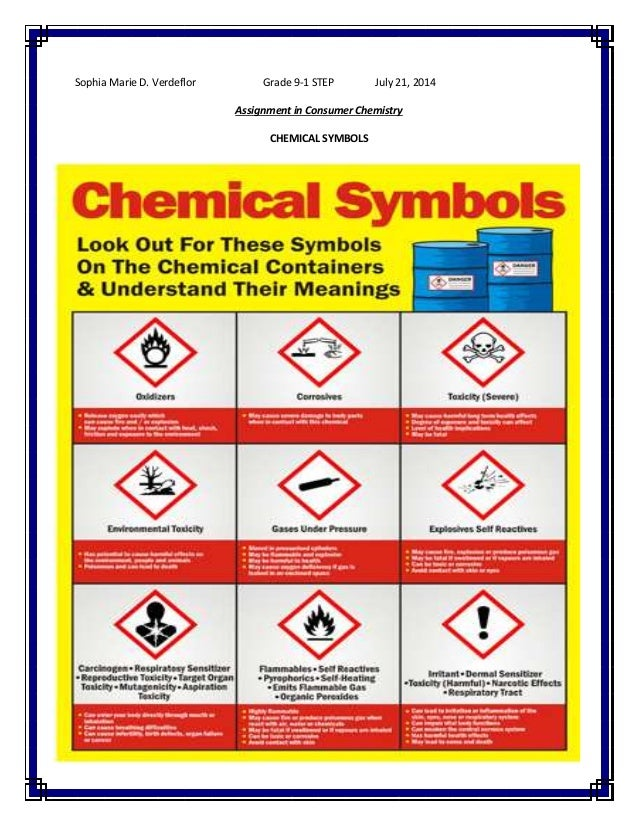 chemistry signs and symbols free download  u2022 oasis