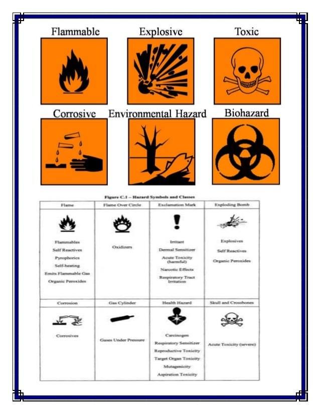 safety signs and symbols and their meanings pdf