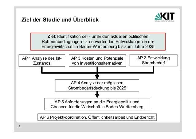 Chemie sozialpartnerveranstaltung energie_prof_hansjoergbauer_kit_energiewirtschaft2026 Slide 2