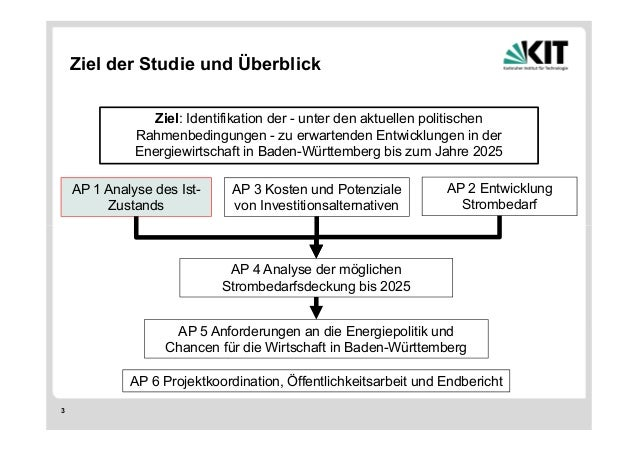 Chemie sozialpartnerveranstaltung energie_prof_hansjoergbauer_kit_energiewirtschaft2026 Slide 3