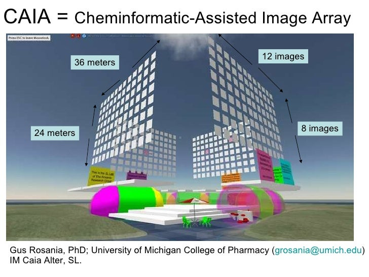 CAIA =  Cheminformatic-Assisted Image Array 8 images 24 meters 36 meters 12 images Gus Rosania, PhD; University of Michiga...