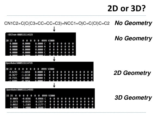 2D or 3D? No Geometry No Geometry 2D Geometry 3D Geometry CN1C2=C(C(C3=CC=CC=C3)=NCC1=O)C=C(Cl)C=C2