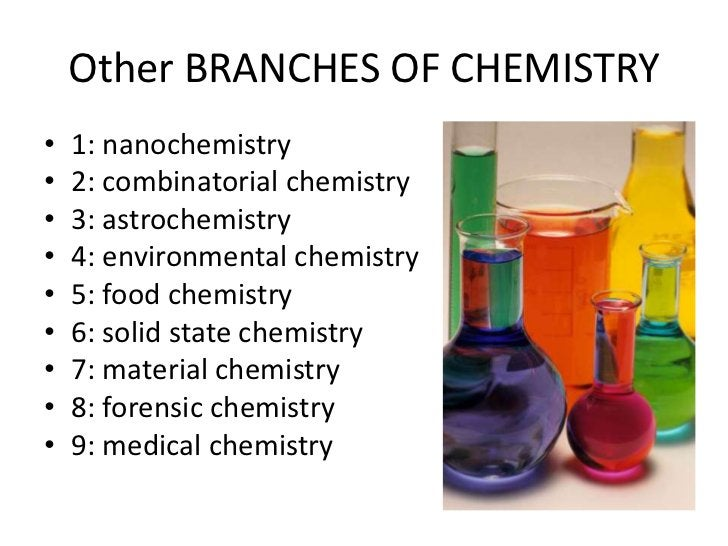 Other BRANCHES OF CHEMISTRY•   1: nanochemistry•   2: combinatorial chemistry•   3: astrochemistry•   4: environmental che...