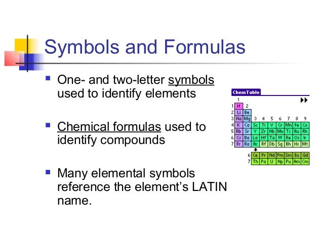 Chemistry Elements And Compounds