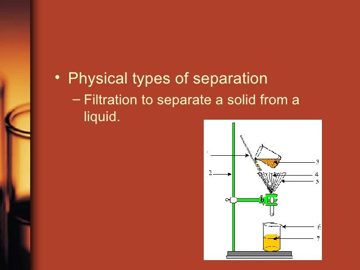 chemistry module 6 separation of a mixture of solid essay General chemistry 101 laboratory manual mixtures the use of auxiliary substances (eg, solvents, separation agents, etc) should be made unnecessary wherever possible and innocuous when used 6 design for energy efficiency.