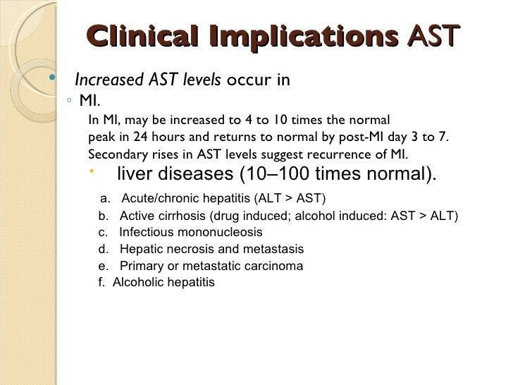 what causes elevated alt levels