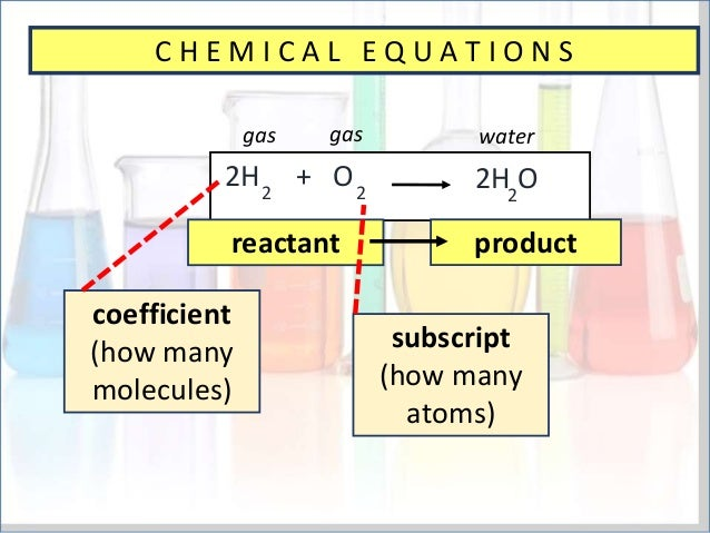 Chemistry 2 Chemical Equations Reading The Periodic Table