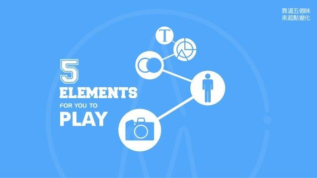Basic Chemistry on Your Slide Slide 3