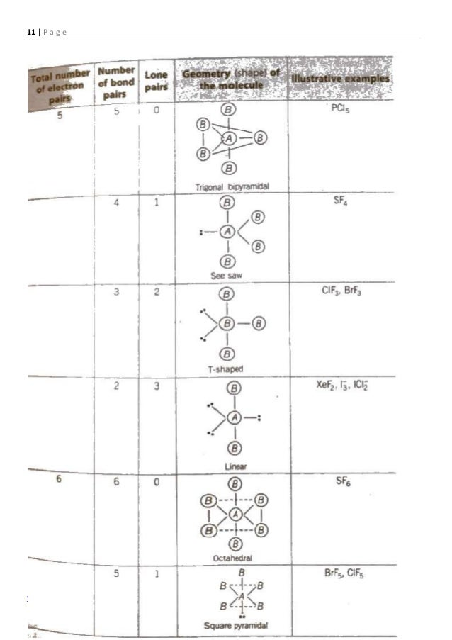 chapter 4 chemical bonding Find the cbse class 11 chemistry ncert solution for the chapter- 4, chemical  bonding and molecular structure it has been framed keeping.