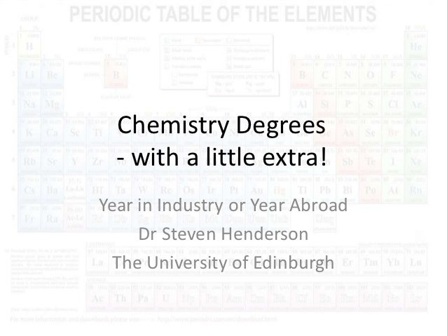 Chemistry Degrees  - with a little extra!Year in Industry or Year Abroad     Dr Steven Henderson  The University of Edinbu...