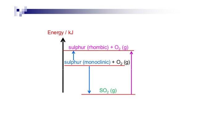 relationship between rhombic and monoclinic sulphur