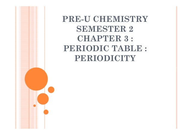 Inorganic chemistry periodic table periodicity pre u chemistry semester 2 chapter 3 periodic table periodicity urtaz Image collections