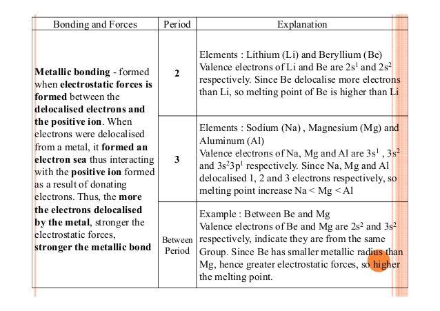 metallic properties of periodic table